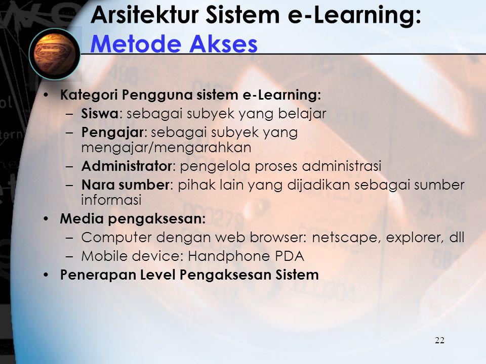 22 Arsitektur Sistem e-Learning: Metode Akses Kategori Pengguna sistem e-Learning: – Siswa : sebagai subyek yang belajar – Pengajar : sebagai subyek y