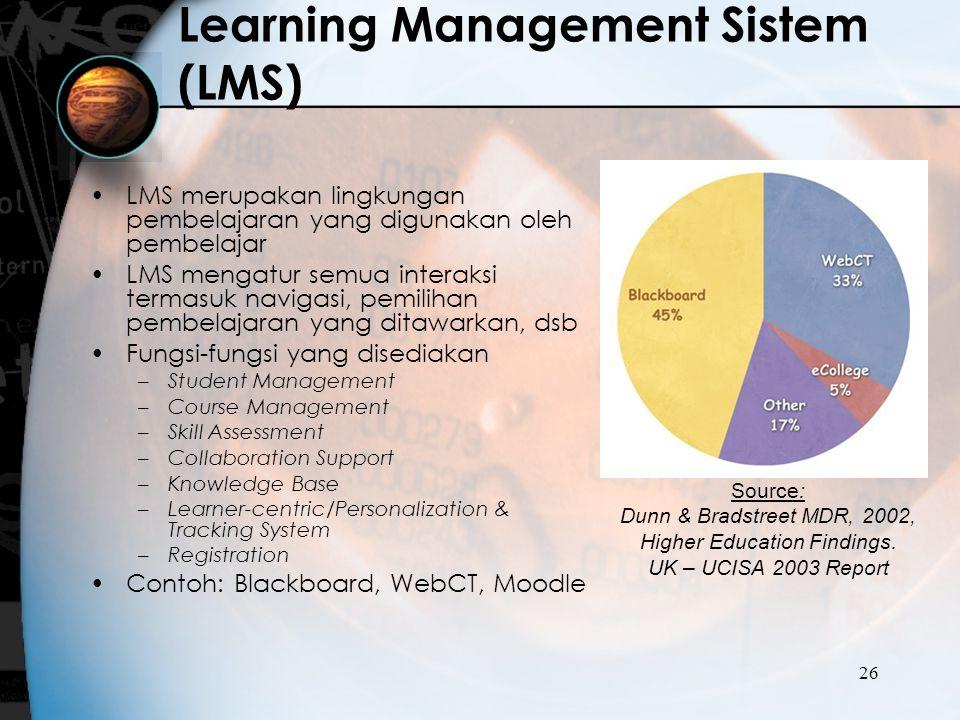 26 Learning Management Sistem (LMS) LMS merupakan lingkungan pembelajaran yang digunakan oleh pembelajar LMS mengatur semua interaksi termasuk navigas