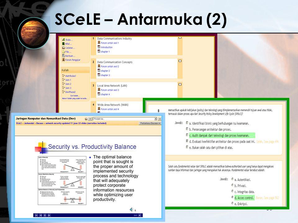35 SC e LE – Antarmuka (2)