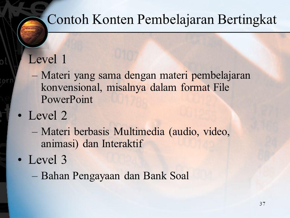 37 Contoh Konten Pembelajaran Bertingkat Level 1 –Materi yang sama dengan materi pembelajaran konvensional, misalnya dalam format File PowerPoint Leve