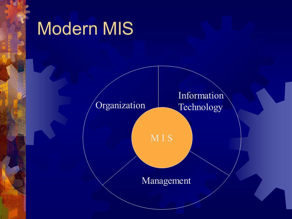 Modern MIS M I S Organization Information Technology Management