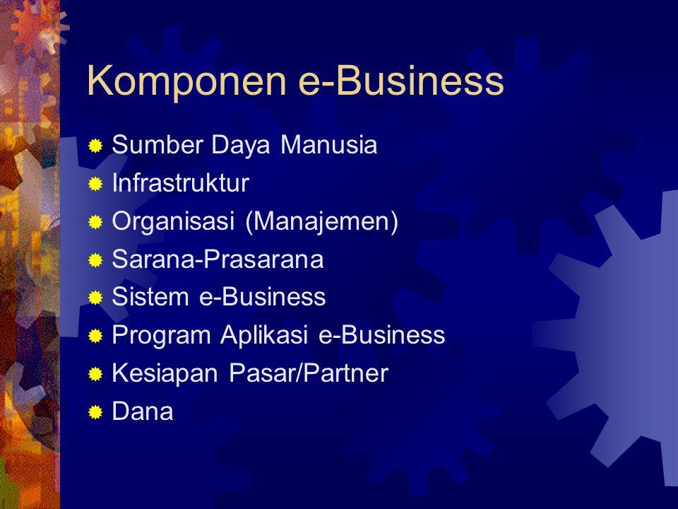 Komponen e-Business  Sumber Daya Manusia  Infrastruktur  Organisasi (Manajemen)  Sarana-Prasarana  Sistem e-Business  Program Aplikasi e-Busines