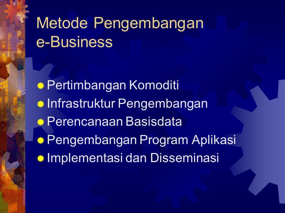 Metode Pengembangan e-Business  Pertimbangan Komoditi  Infrastruktur Pengembangan  Perencanaan Basisdata  Pengembangan Program Aplikasi  Implemen