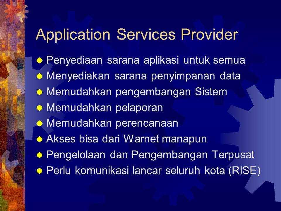 Application Services Provider  Penyediaan sarana aplikasi untuk semua  Menyediakan sarana penyimpanan data  Memudahkan pengembangan Sistem  Memuda
