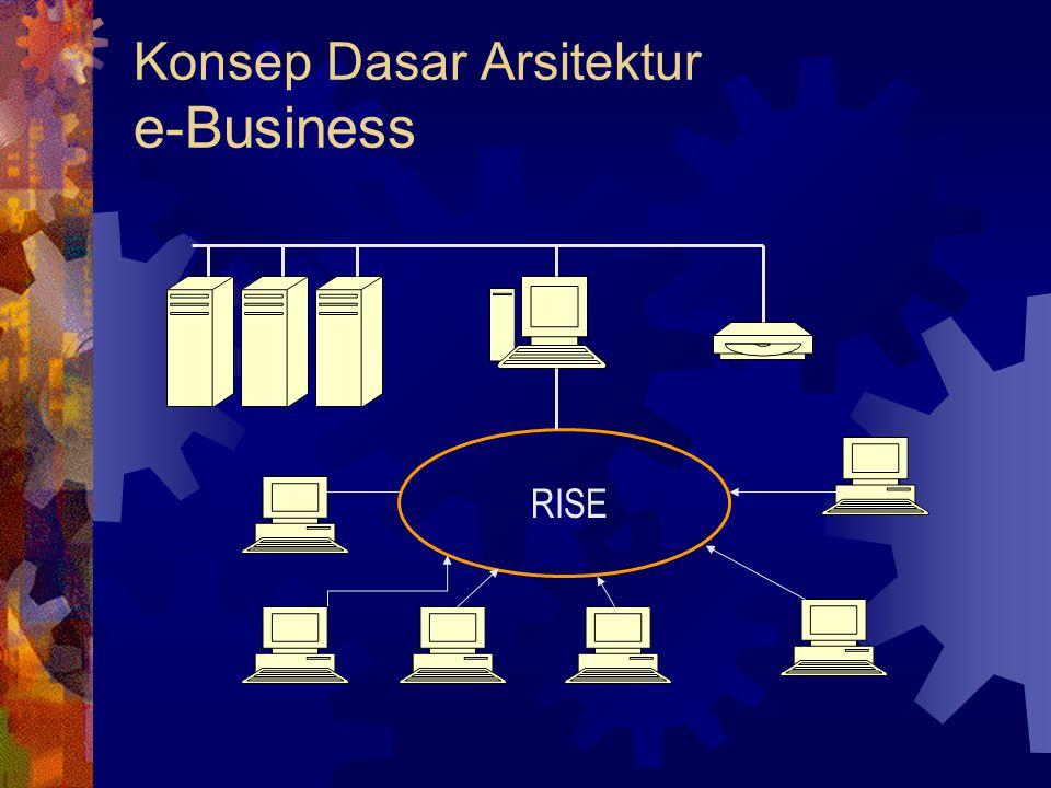 Konsep Dasar Arsitektur e-Business RISE