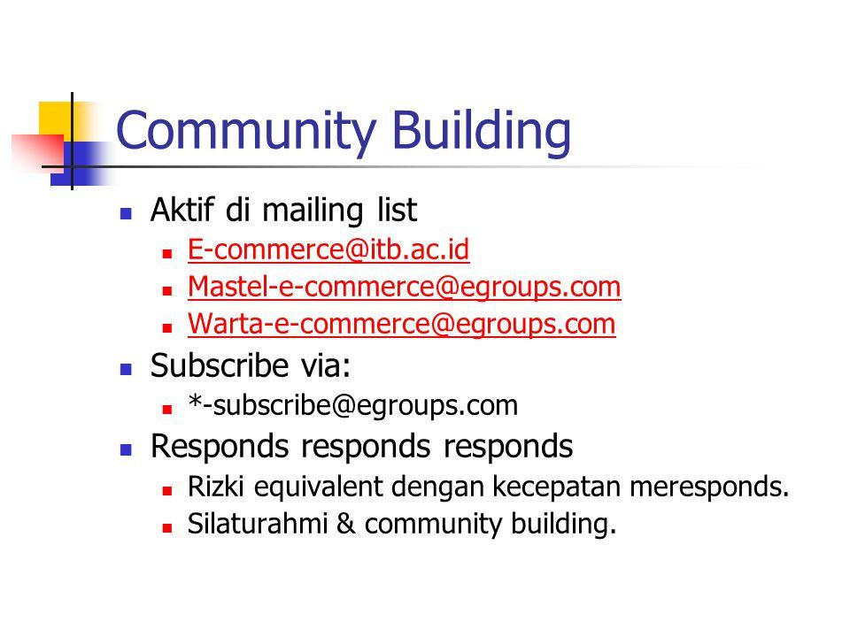 Kenali Medan Search Engine http://www.yahoo.com http://www.infoseek.com Keyword FAQ, whitepapers, hal yang disukai. Mailinglist community.