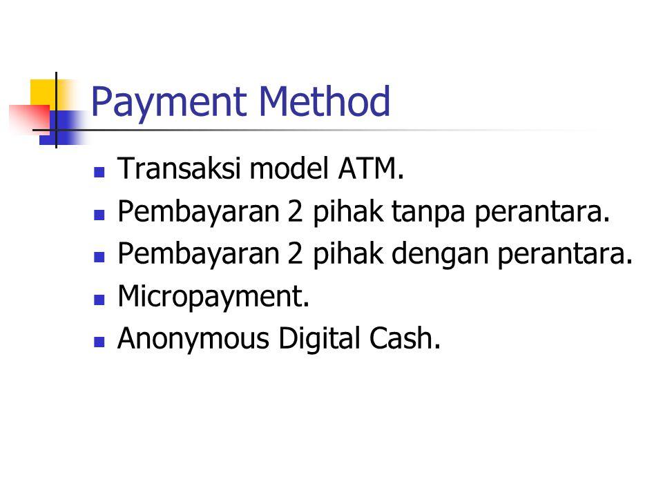 Isu utama e-commerce Payment Method Certificate Authority (CA) Internet Infrastructure Web. e-mail. Regulasi – cyberlaw.