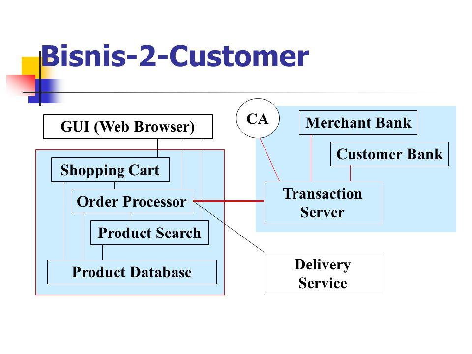 Business-to-Customer Biasanya Web.