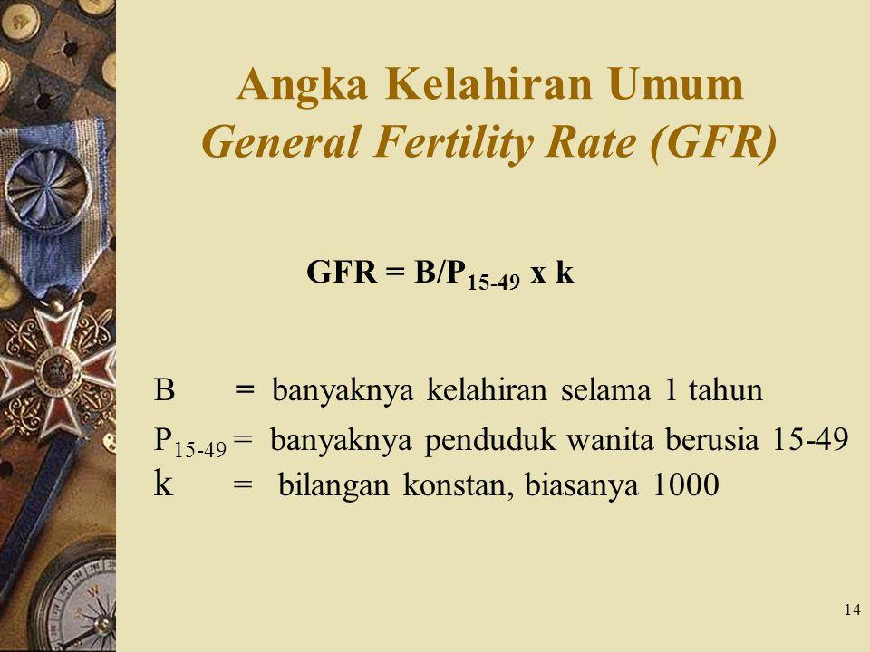14 Angka Kelahiran Umum General Fertility Rate (GFR) GFR = B/P 15-49 x k B = banyaknya kelahiran selama 1 tahun P 15-49 = banyaknya penduduk wanita be