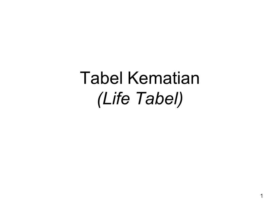 1 Tabel Kematian (Life Tabel)