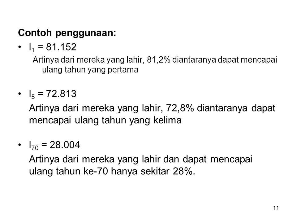 11 Contoh penggunaan: l 1 = 81.152 Artinya dari mereka yang lahir, 81,2% diantaranya dapat mencapai ulang tahun yang pertama l 5 = 72.813 Artinya dari