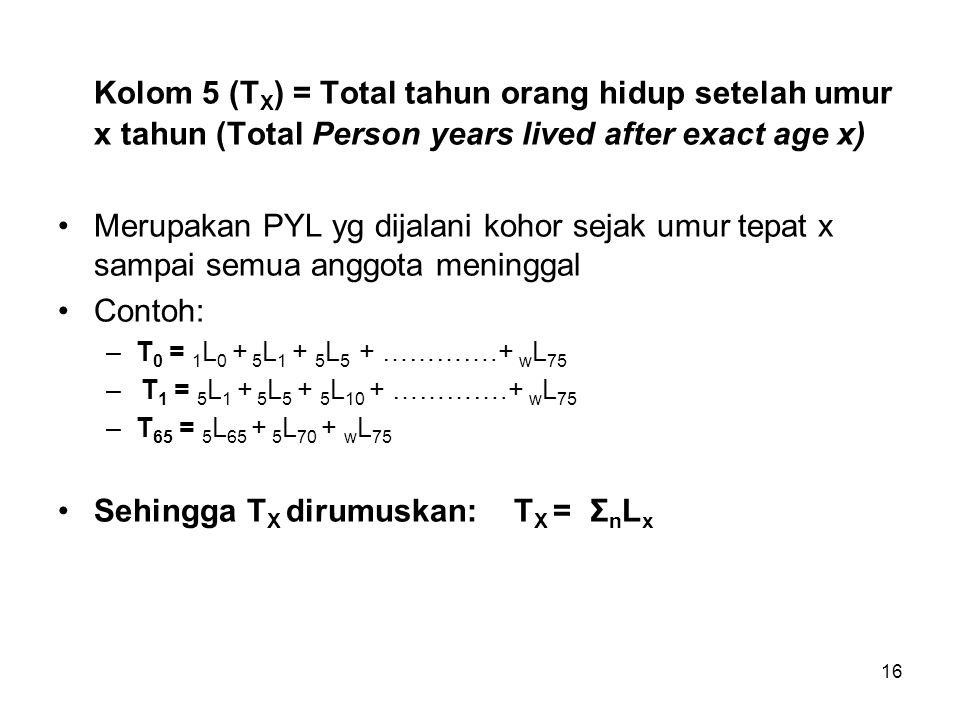 16 Kolom 5 (T X ) = Total tahun orang hidup setelah umur x tahun (Total Person years lived after exact age x) Merupakan PYL yg dijalani kohor sejak um
