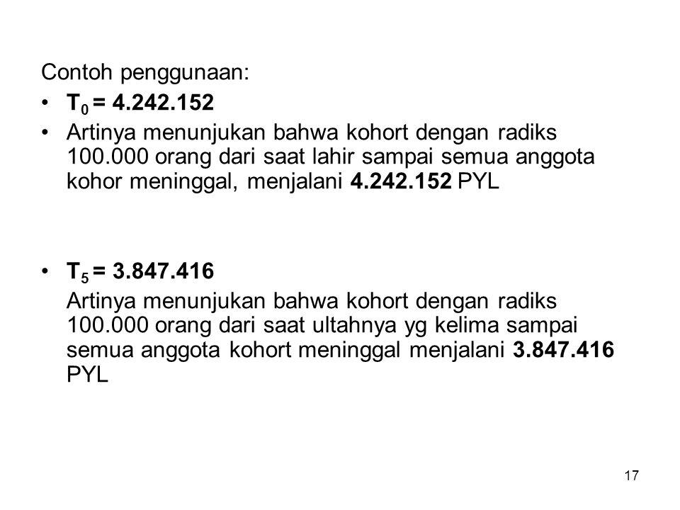 17 Contoh penggunaan: T 0 = 4.242.152 Artinya menunjukan bahwa kohort dengan radiks 100.000 orang dari saat lahir sampai semua anggota kohor meninggal