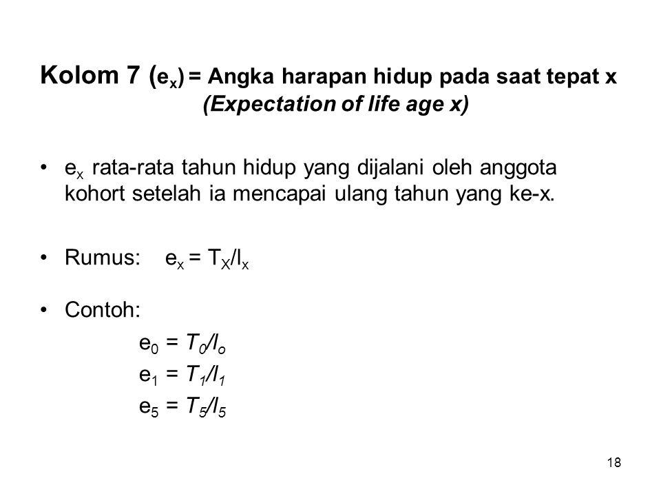 18 Kolom 7 ( e x ) = Angka harapan hidup pada saat tepat x (Expectation of life age x) e x rata-rata tahun hidup yang dijalani oleh anggota kohort set