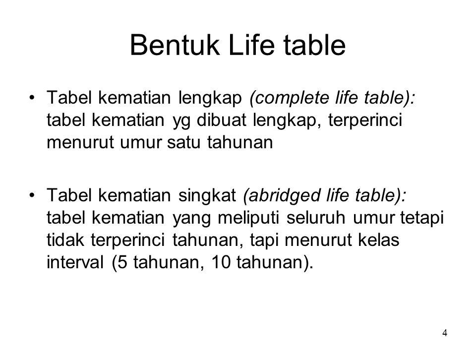 4 Bentuk Life table Tabel kematian lengkap (complete life table): tabel kematian yg dibuat lengkap, terperinci menurut umur satu tahunan Tabel kematia