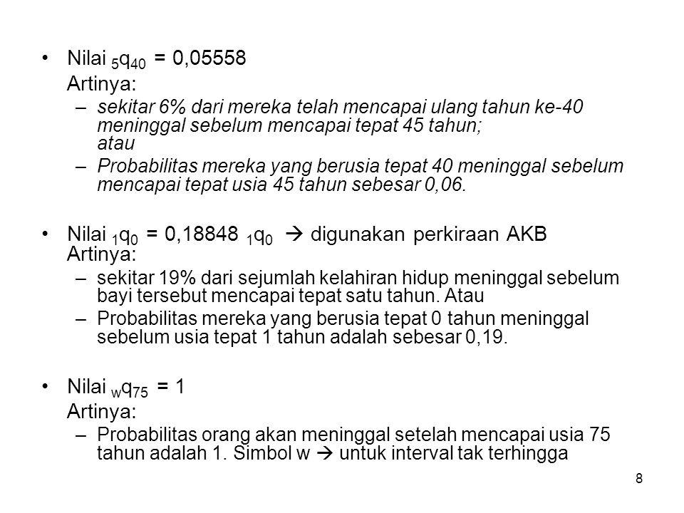 8 Nilai 5 q 40 = 0,05558 Artinya: –sekitar 6% dari mereka telah mencapai ulang tahun ke-40 meninggal sebelum mencapai tepat 45 tahun; atau –Probabilit
