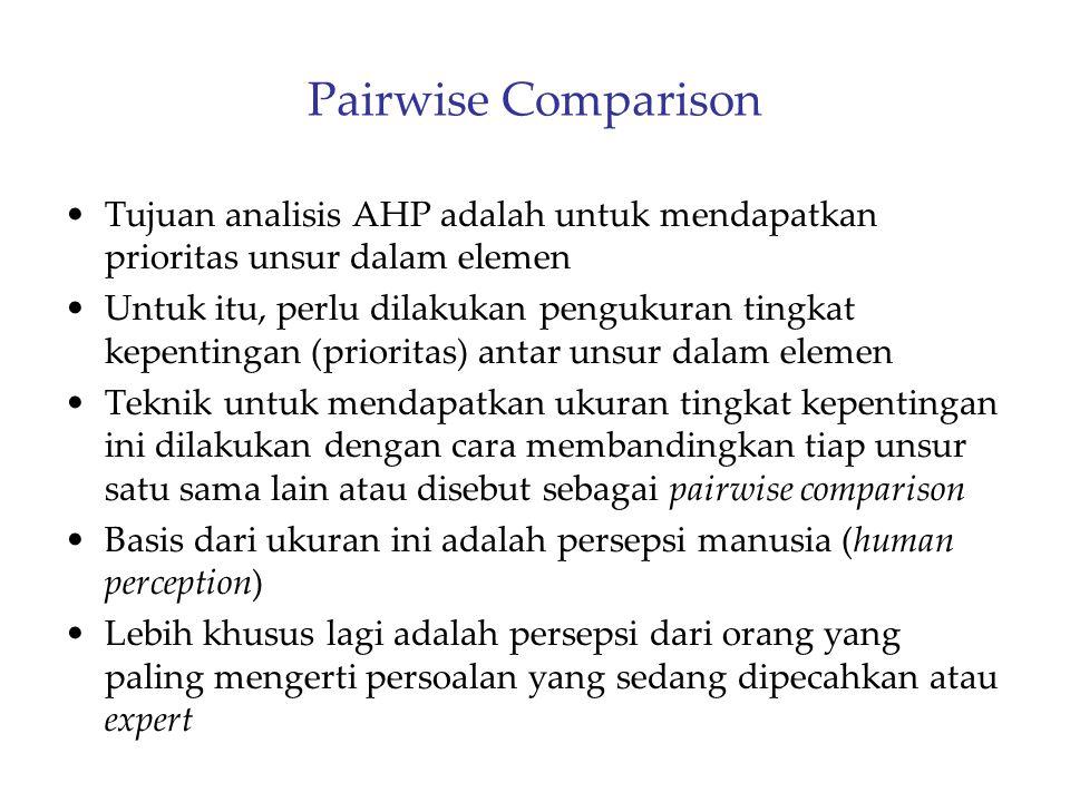 Pairwise Comparison Tujuan analisis AHP adalah untuk mendapatkan prioritas unsur dalam elemen Untuk itu, perlu dilakukan pengukuran tingkat kepentinga