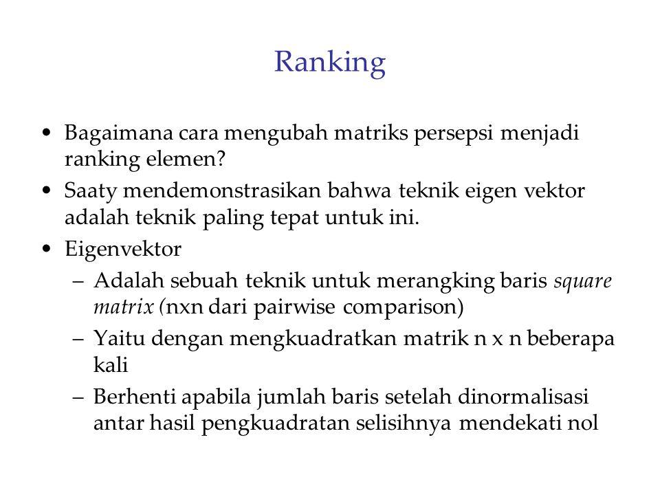 Ranking Bagaimana cara mengubah matriks persepsi menjadi ranking elemen? Saaty mendemonstrasikan bahwa teknik eigen vektor adalah teknik paling tepat