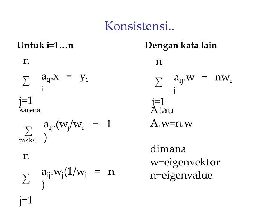 Konsistensi.. Untuk i=1…n n ∑ a ij.x i =yiyi j=1 Dengan kata lain karena ∑ a ij.(w j /w i ) =1 maka n ∑ a ij.w j (1/w i ) =n j=1 n ∑ a ij.w j =nwinwi