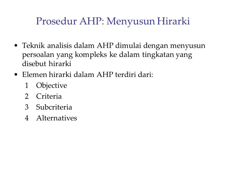 Prosedur AHP: Menyusun Hirarki Teknik analisis dalam AHP dimulai dengan menyusun persoalan yang kompleks ke dalam tingkatan yang disebut hirarki Eleme