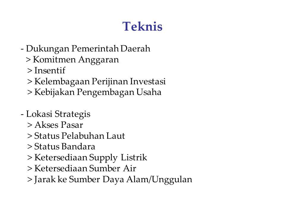 - Dukungan Pemerintah Daerah > Komitmen Anggaran > Insentif > Kelembagaan Perijinan Investasi > Kebijakan Pengembagan Usaha - Lokasi Strategis > Akses