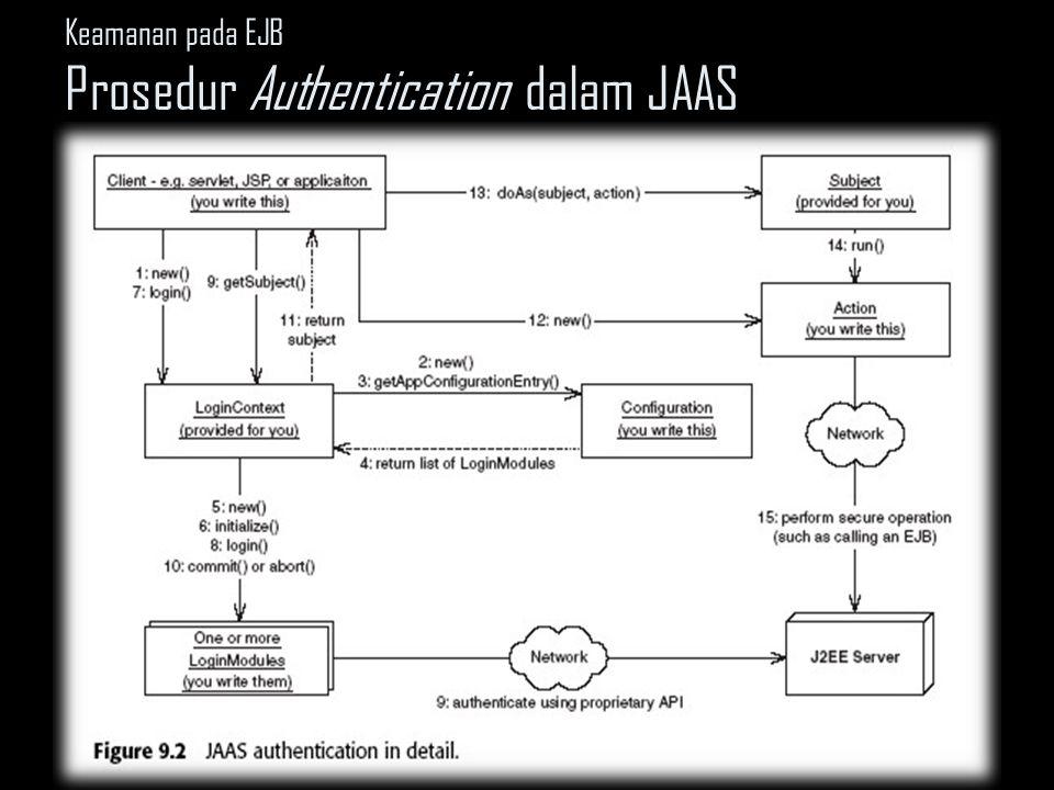 Keamanan pada EJB Prosedur Authentication dalam JAAS