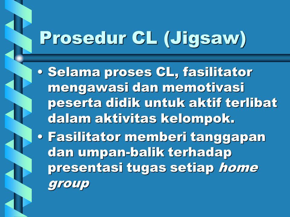 Prosedur CL (Jigsaw) Kelompok diminta menanggapi penjelasan dari tiap anggotanya tentang sub-materi tertentu.Kelompok diminta menanggapi penjelasan dari tiap anggotanya tentang sub-materi tertentu.