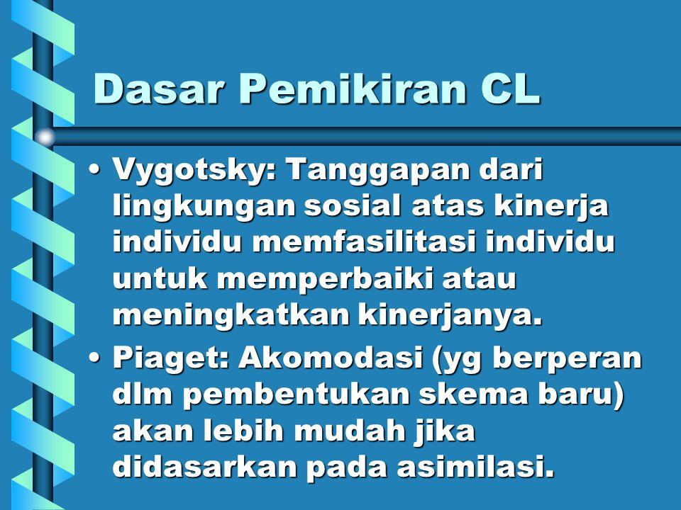 Dasar Pemikiran CL Vygotsky: Dasar proses pembelajaran adalah aktivitas sosial.Vygotsky: Dasar proses pembelajaran adalah aktivitas sosial.