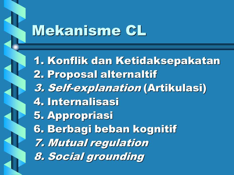Mekanisme CL 1.Konflik dan Ketidaksepakatan 2.Proposal alternaltif 3.Self-explanation (Artikulasi) 4.Internalisasi 5.Appropriasi 6.Berbagi beban kognitif 7.Mutual regulation 8.Social grounding