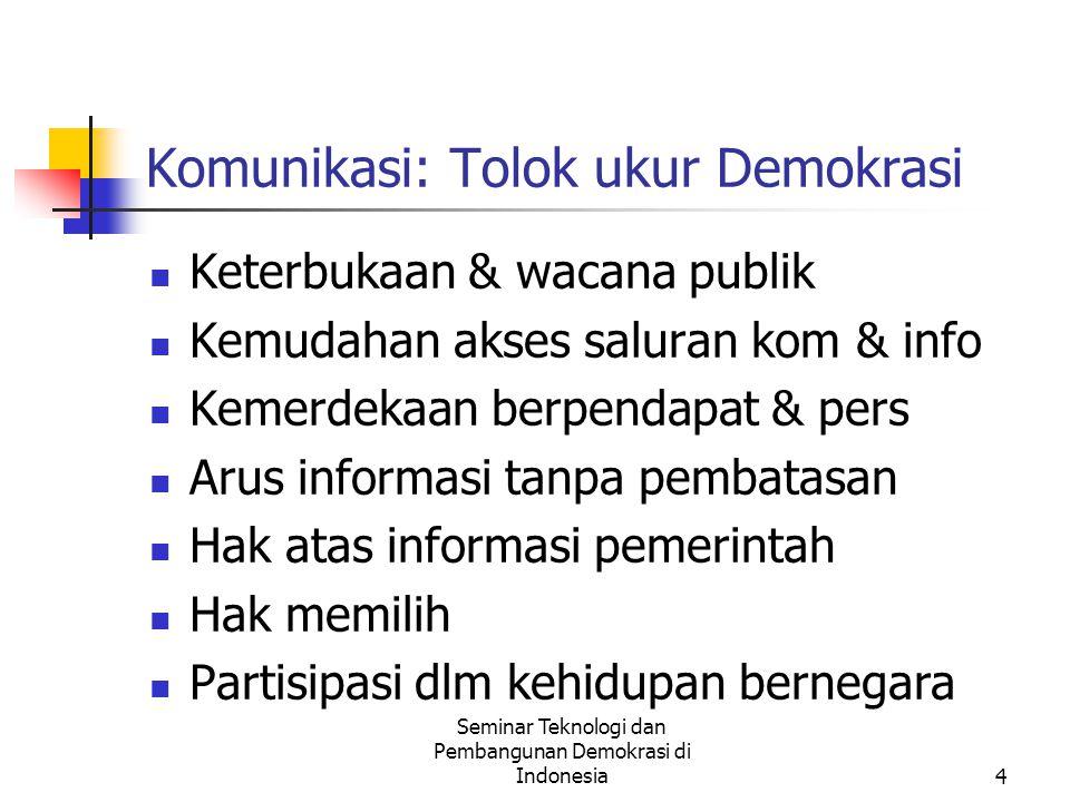 Seminar Teknologi dan Pembangunan Demokrasi di Indonesia4 Komunikasi: Tolok ukur Demokrasi Keterbukaan & wacana publik Kemudahan akses saluran kom & info Kemerdekaan berpendapat & pers Arus informasi tanpa pembatasan Hak atas informasi pemerintah Hak memilih Partisipasi dlm kehidupan bernegara