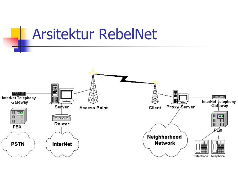 Arsitektur RebelNet