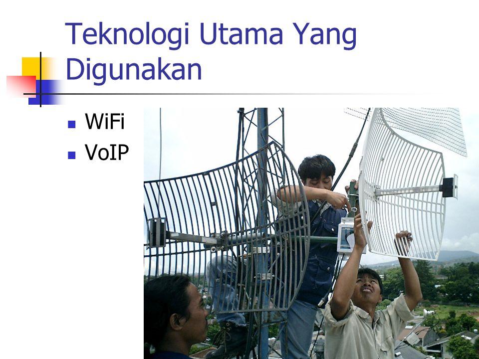 Teknologi Utama Yang Digunakan WiFi VoIP