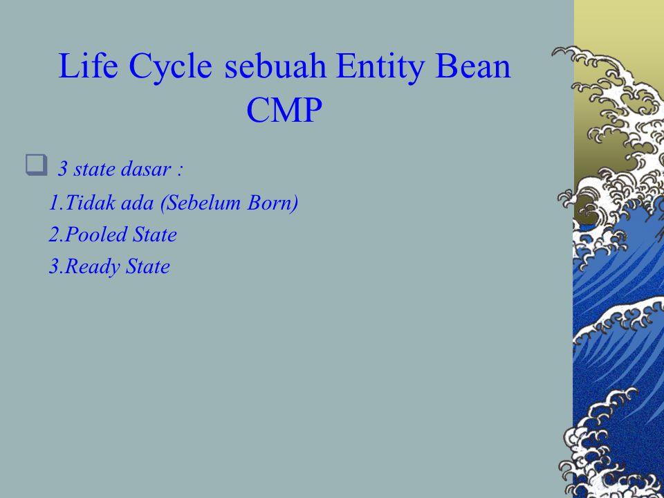 Fitur-Fitur CMP Entity Bean 1. CMP Entity Beans merupakan SubClass 2.