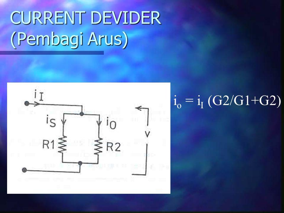 CURRENT DEVIDER (Pembagi Arus) i o = i I (G2/G1+G2)