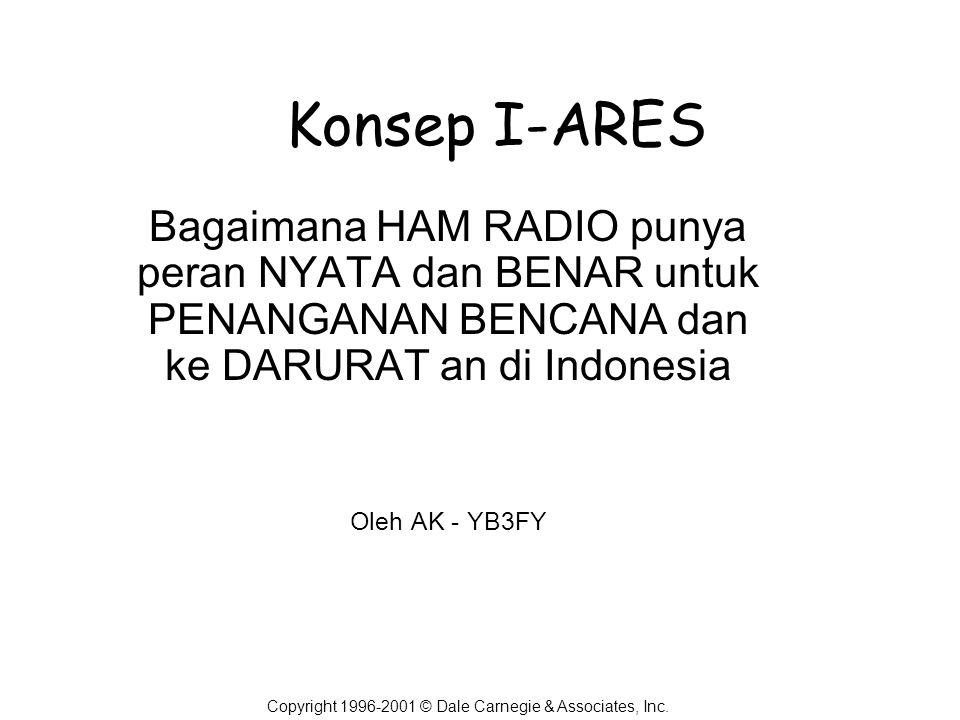 Konsep I-ARES Bagaimana HAM RADIO punya peran NYATA dan BENAR untuk PENANGANAN BENCANA dan ke DARURAT an di Indonesia Oleh AK - YB3FY Copyright 1996-2001 © Dale Carnegie & Associates, Inc.