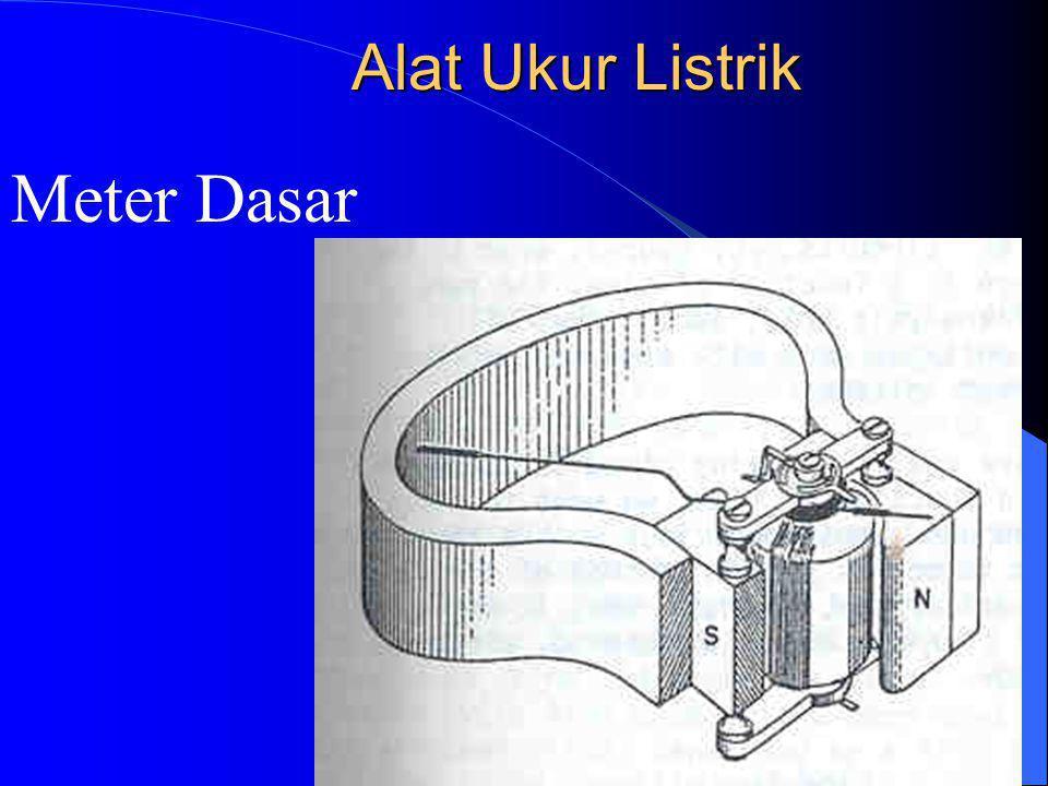 Kapasitor Keping Sejajar Kapasitansi: q = v C Arus i : i = dq/dt = C dv/dt