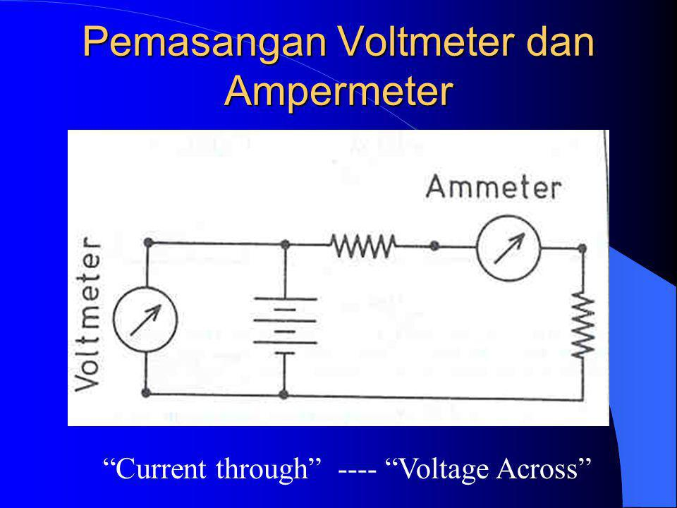 Pemasangan Voltmeter dan Ampermeter Current through ---- Voltage Across