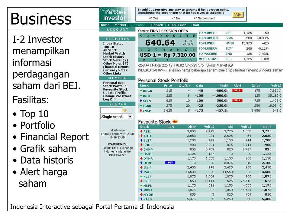 Indonesia Interactive sebagai Portal Pertama di Indonesia I-2 Investor menampilkan informasi perdagangan saham dari BEJ. Fasilitas: Top 10 Portfolio F