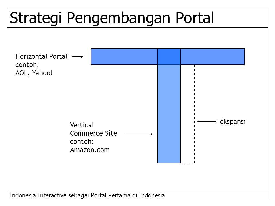 Indonesia Interactive sebagai Portal Pertama di Indonesia Strategi Pengembangan Portal ekspansi Horizontal Portal contoh: AOL, Yahoo! Vertical Commerc