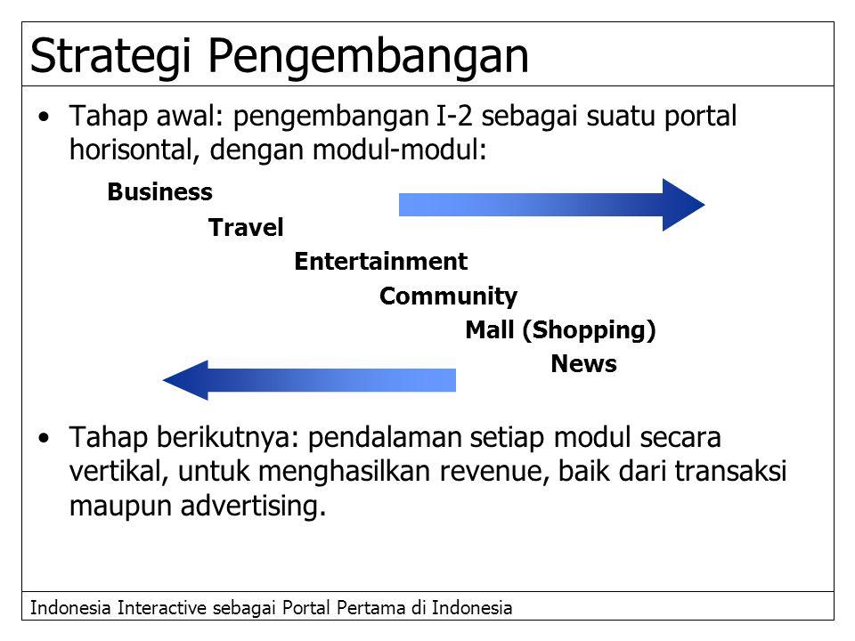 Indonesia Interactive sebagai Portal Pertama di Indonesia Strategi Pengembangan Tahap awal: pengembangan I-2 sebagai suatu portal horisontal, dengan m