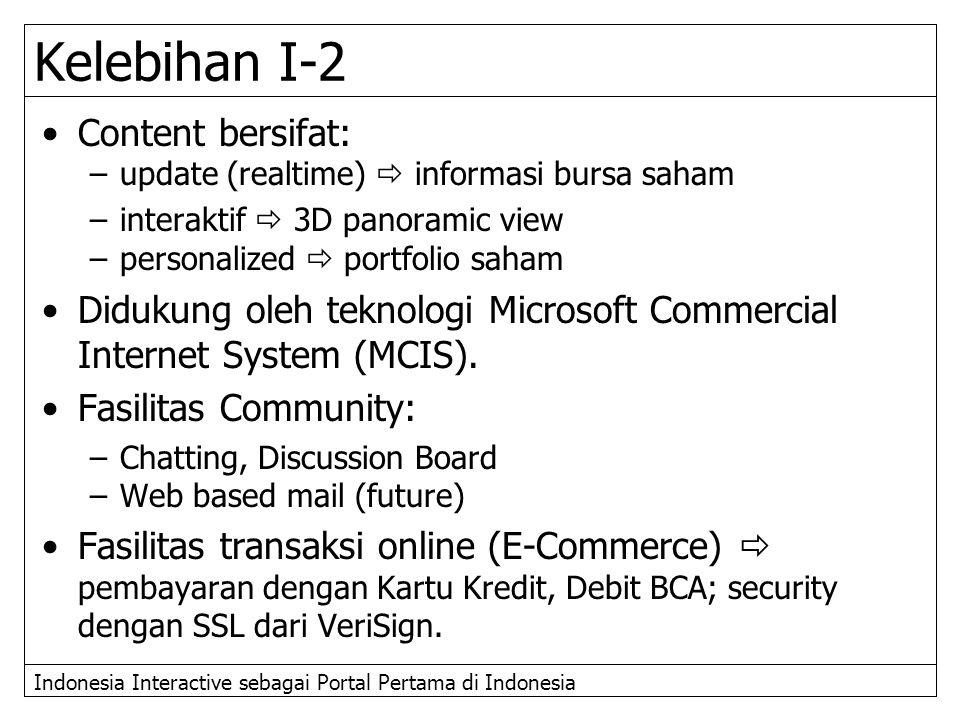 Indonesia Interactive sebagai Portal Pertama di Indonesia Kelebihan I-2 Content bersifat: –update (realtime)  informasi bursa saham –interaktif  3D