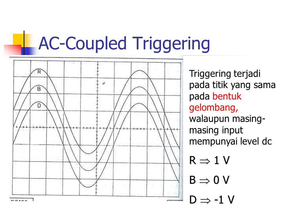 AC-Coupled Triggering Triggering terjadi pada titik yang sama pada bentuk gelombang, walaupun masing- masing input mempunyai level dc R  1 V B  0 V