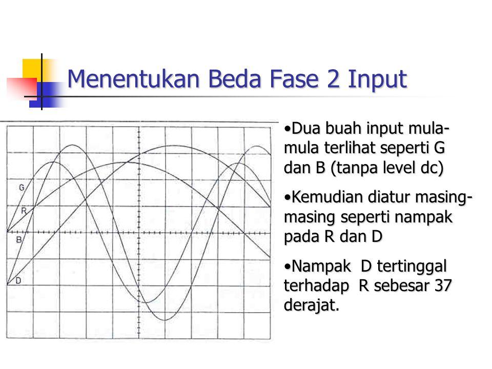 Menentukan Beda Fase 2 Input Dua buah input mula- mula terlihat seperti G dan B (tanpa level dc)Dua buah input mula- mula terlihat seperti G dan B (ta