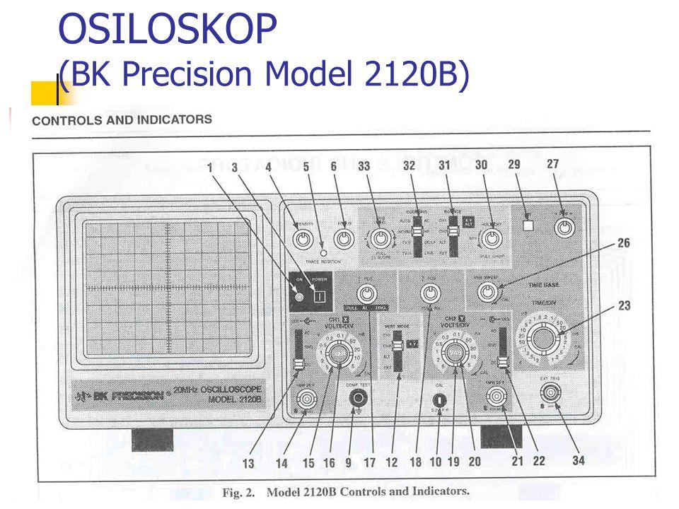 Mengatur tampilan dengan dengan mengubah sensitivitas horizontal 1 kHz mempunyai tampilan: D  0.5 msec/div B  0.2 msec/div R  0.1 msec/div