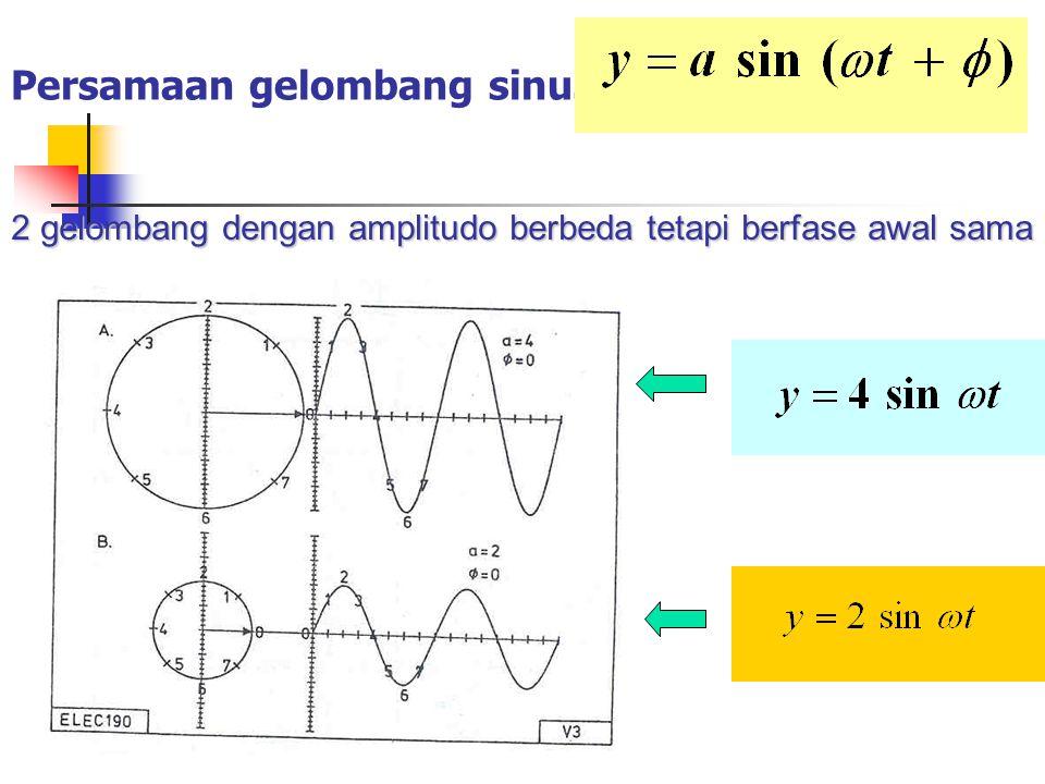 Persamaan gelombang sinus: 2 gelombang dengan amplitudo berbeda tetapi berfase awal sama