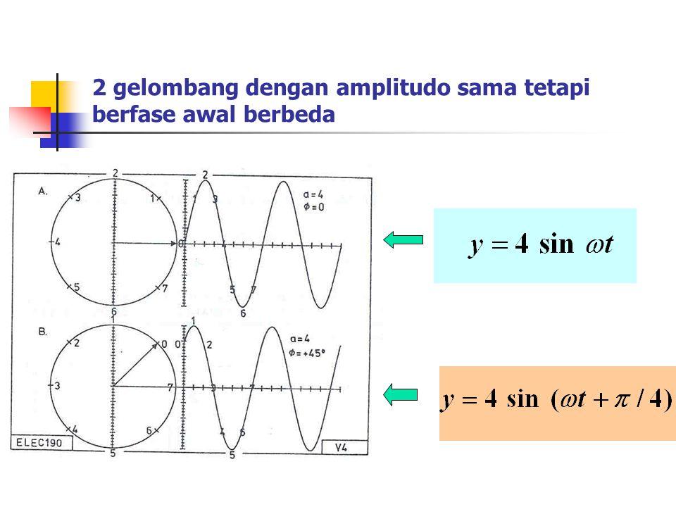 Falling-edge Triggered input dapat ditrigger: Suatu input dapat ditrigger: R  0 V B  +1 V D  -2 V