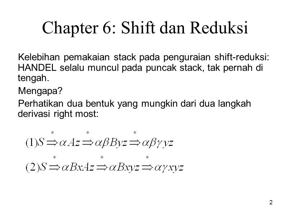 3 Chapter 6: Shift dan Reduksi Kasus (1) Misalkan parser berada pada konfigurasi: Status input $αβγ yz$ γ direduksi menjadi B untuk mencapai : Status input $αβB yz$