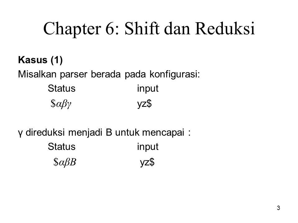 4 Chapter 6: Shift dan Reduksi Karena B non terminal paling kanan pada αβΒ yz, maka sisi kanan handel dari αβΒ yz tidak akan berada di tengah stack.