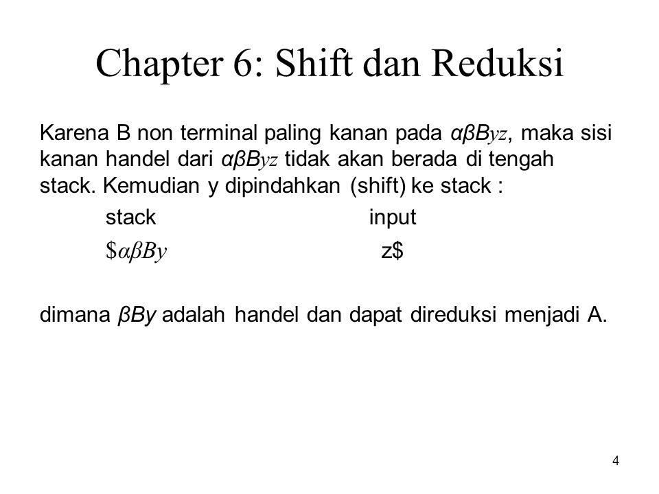 5 Chapter 6: Shift dan Reduksi Kasus 2: Misalkan parser berada dalam konfigurasi : stackinput $αγ xyz$ disini γ merupakan handel dan berada di puncak stack.
