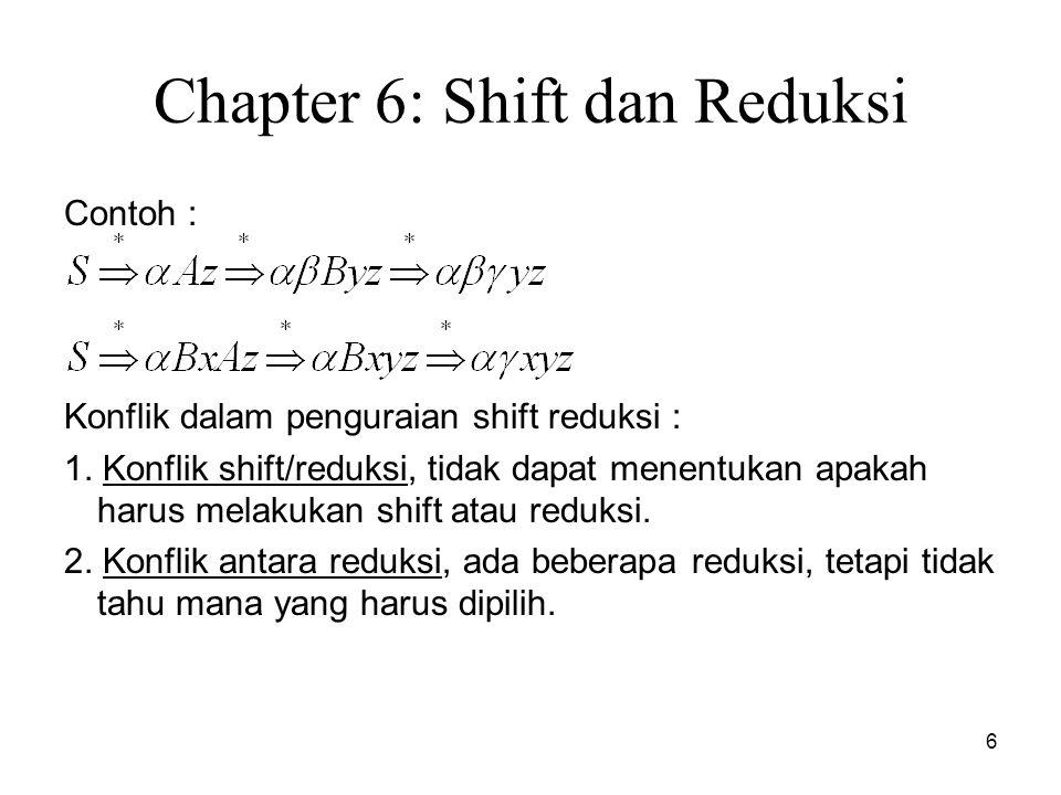 7 Chapter 6: Shift dan Reduksi Terjadi pada grammar yang bukan LR(k) (ambiguous LR(k)) Contoh : stmt → IF expr THEN stmt   if expr THEN stmt ELSE stmt other Misalkan parsernya berada pada konfigurasi: stackinput IF expr THEN stmt ELSE … $ dalam hal ini tidak diketahui, apakah dilakukan shift atau reduksi.